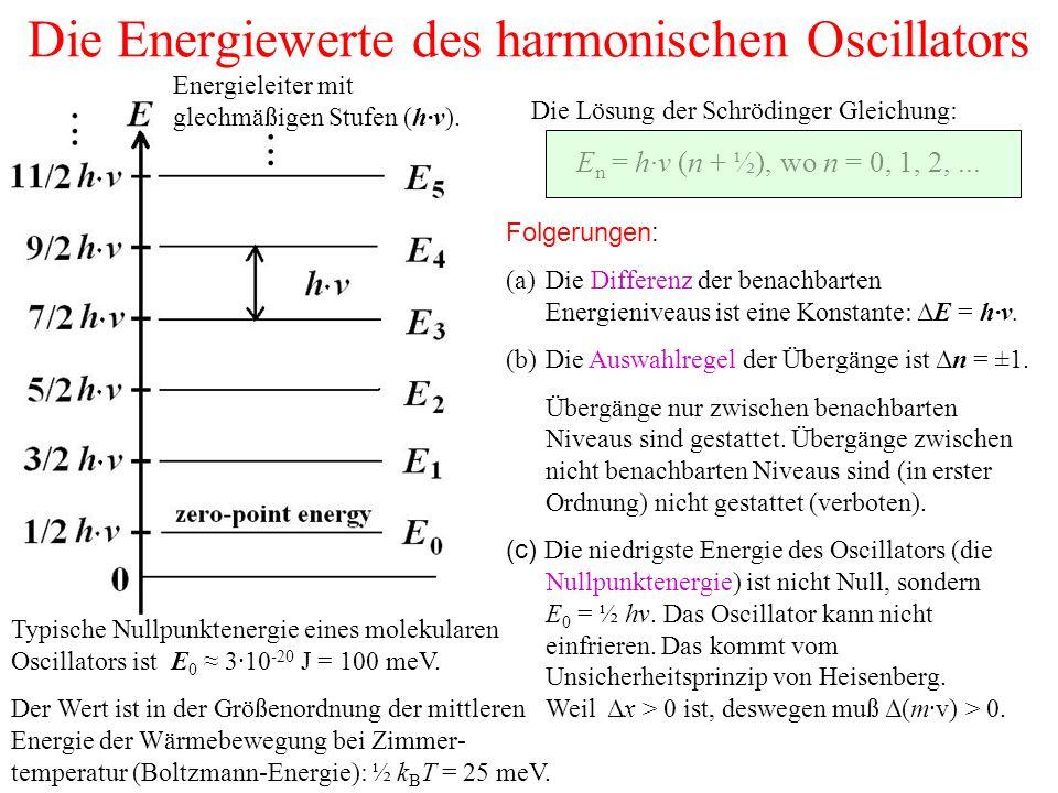 Die Energiewerte des harmonischen Oscillators