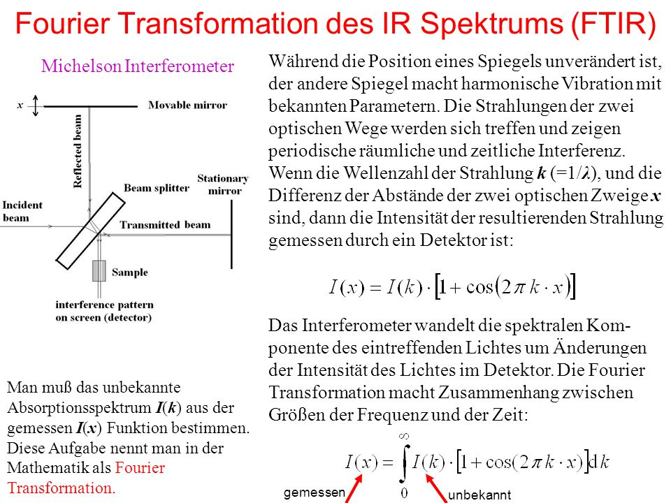 Fourier Transformation des IR Spektrums (FTIR)
