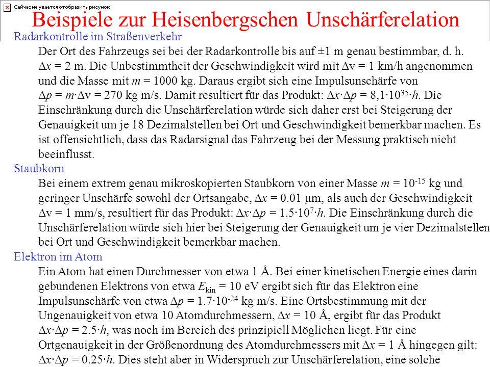 Beispiele zur Heisenbergschen Unschärferelation
