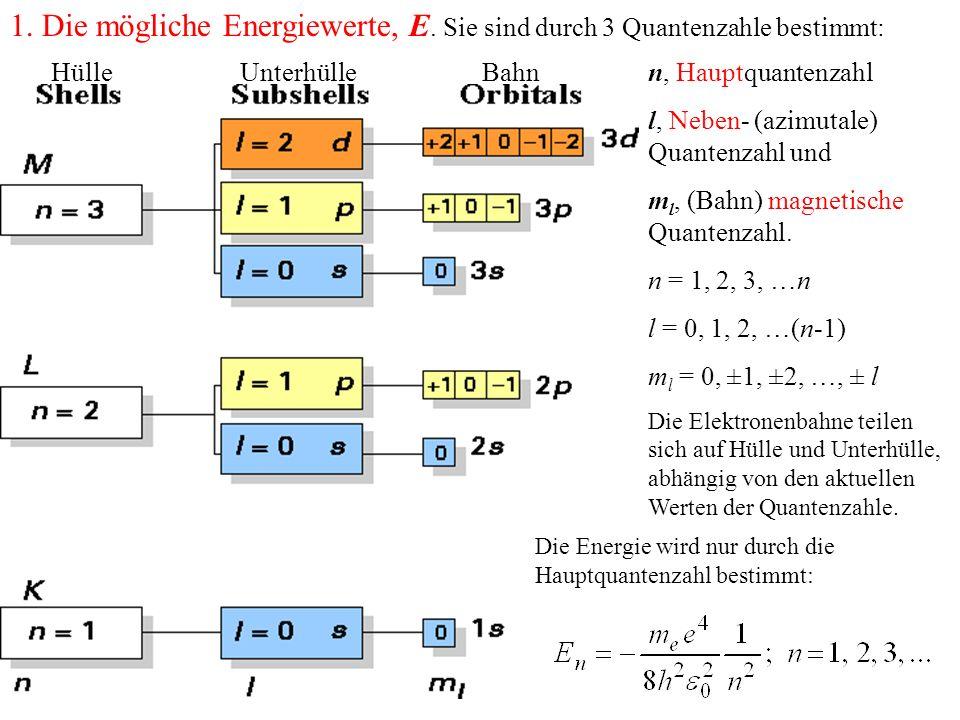 1. Die mögliche Energiewerte, E
