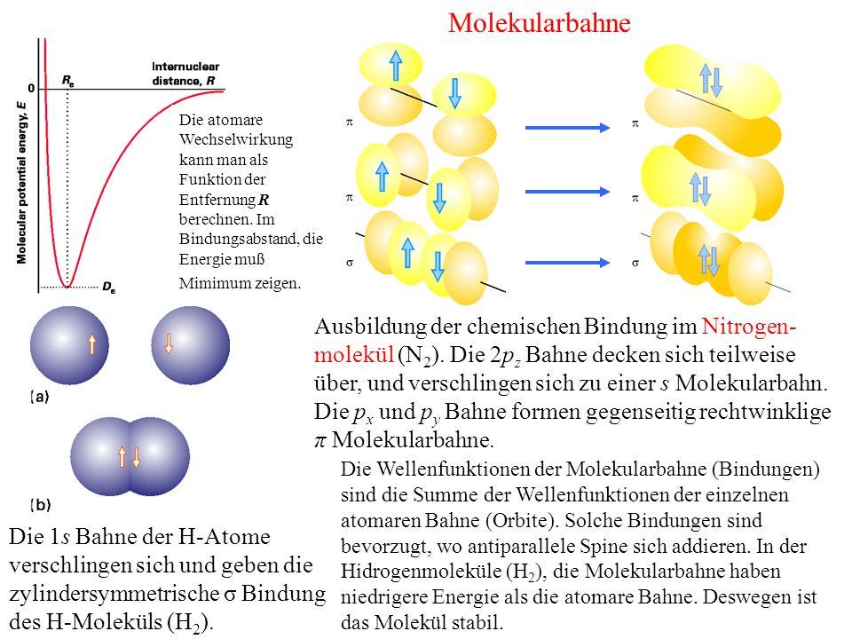 Molekularbahne Die atomare Wechselwirkung kann man als Funktion der Entfernung R berechnen. Im Bindungsabstand, die Energie muß Mimimum zeigen.