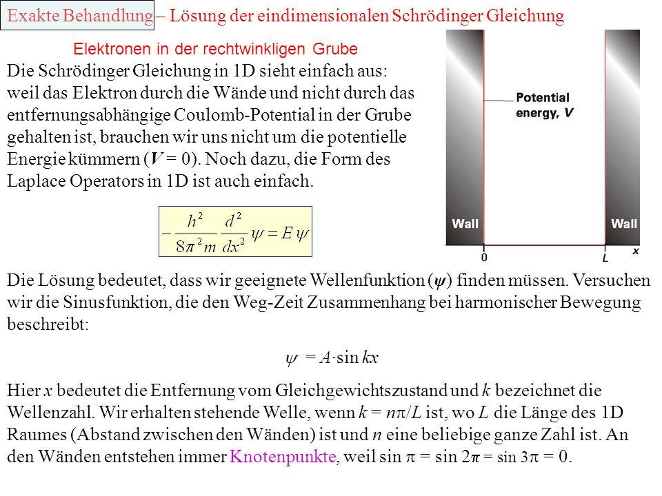 Exakte Behandlung – Lösung der eindimensionalen Schrödinger Gleichung