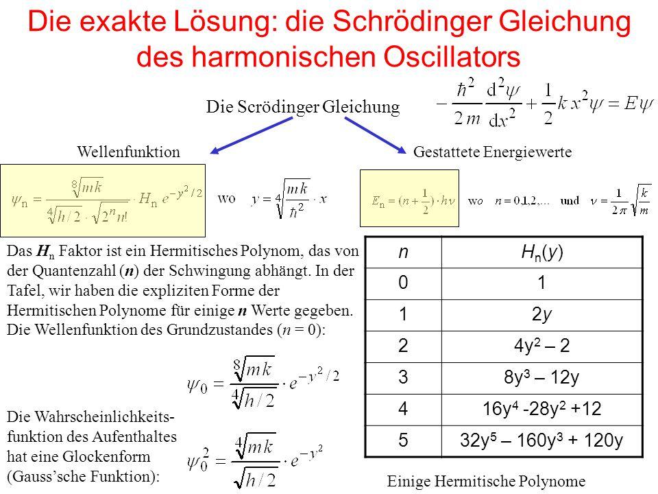 Die exakte Lösung: die Schrödinger Gleichung des harmonischen Oscillators