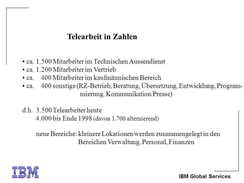 Telearbeit in Zahlen ca. 1.500 Mitarbeiter im Technischen Aussendienst