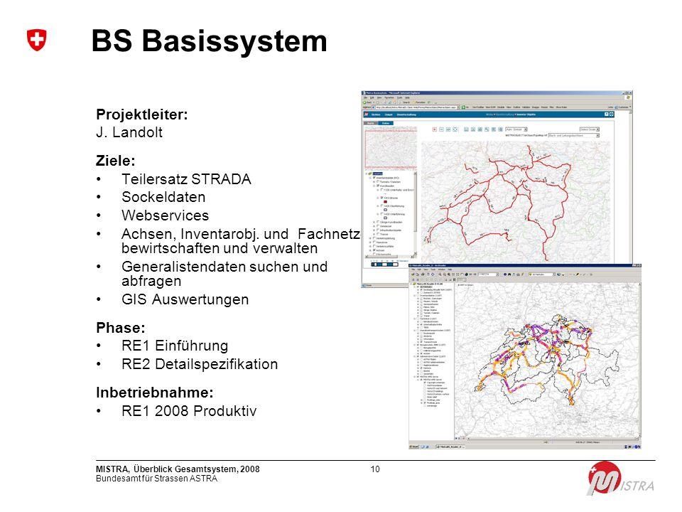 BS Basissystem Projektleiter: J. Landolt Ziele: Teilersatz STRADA