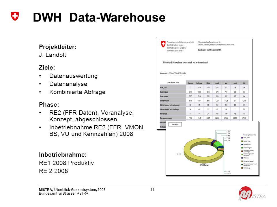 DWH Data-Warehouse Projektleiter: J. Landolt Ziele: Datenauswertung