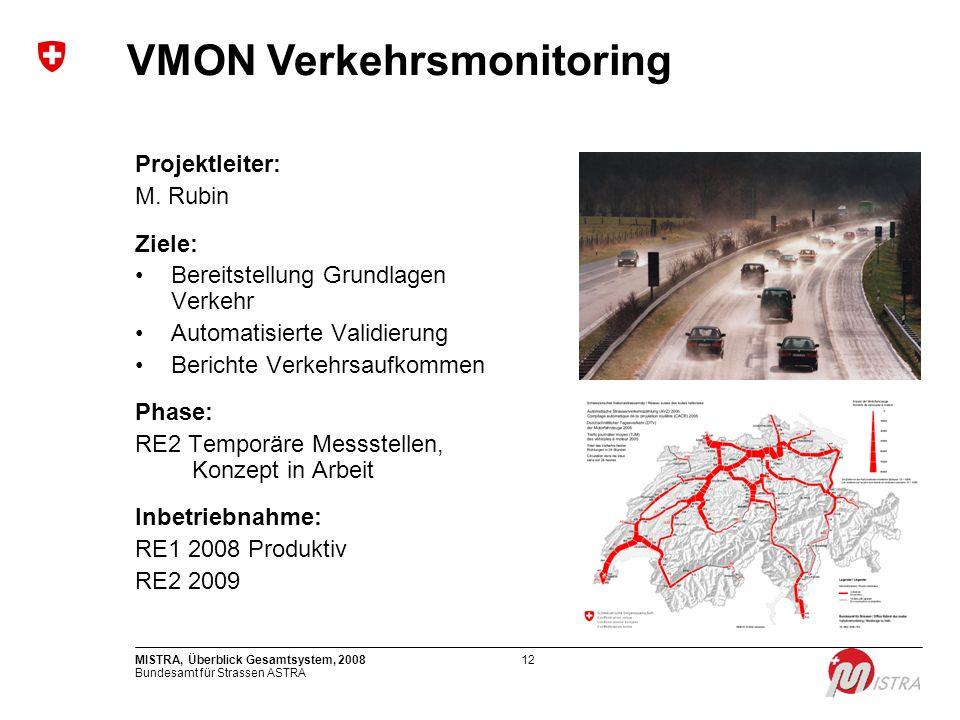 VMON Verkehrsmonitoring