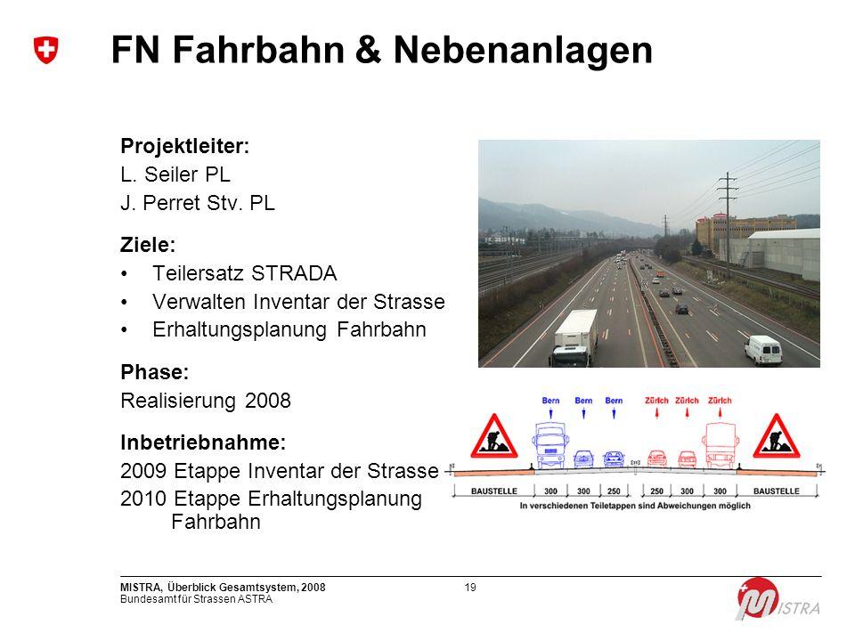 FN Fahrbahn & Nebenanlagen