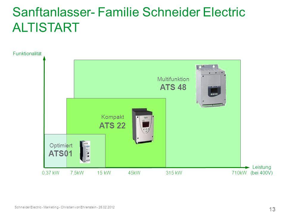 Sanftanlasser- Familie Schneider Electric ALTISTART