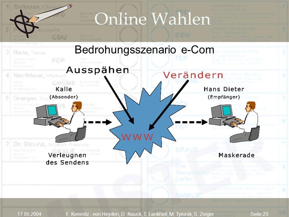 Bedrohungsszenario e-Com