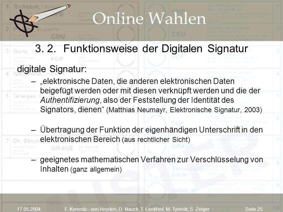 3. 2. Funktionsweise der Digitalen Signatur