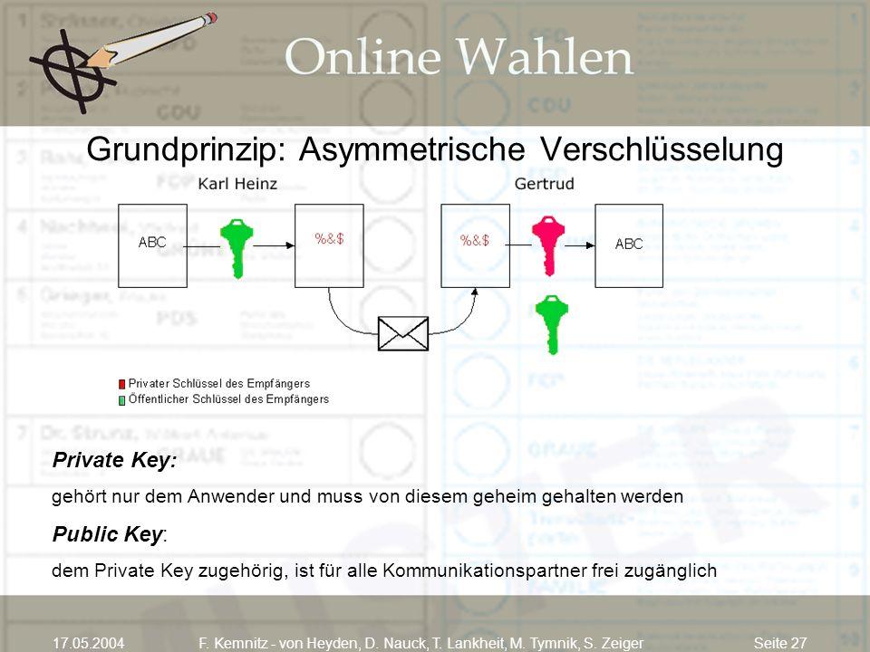 Grundprinzip: Asymmetrische Verschlüsselung