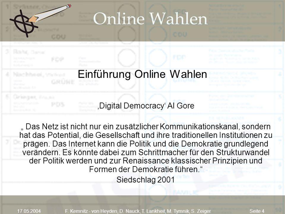 Einführung Online Wahlen