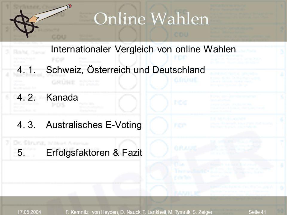Internationaler Vergleich von online Wahlen