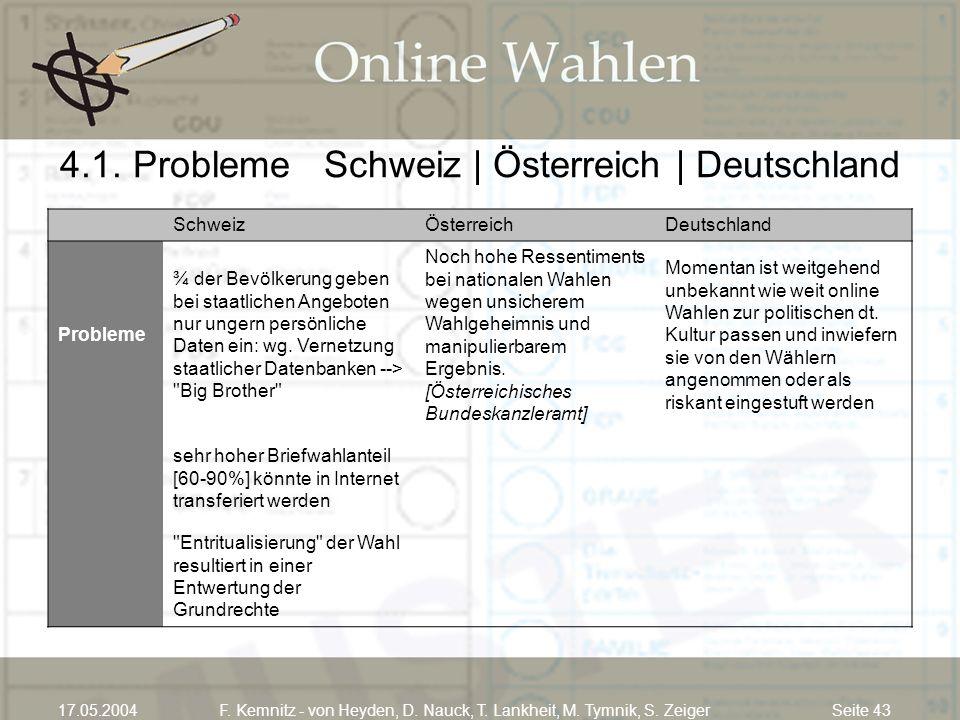 4.1. Probleme Schweiz | Österreich | Deutschland