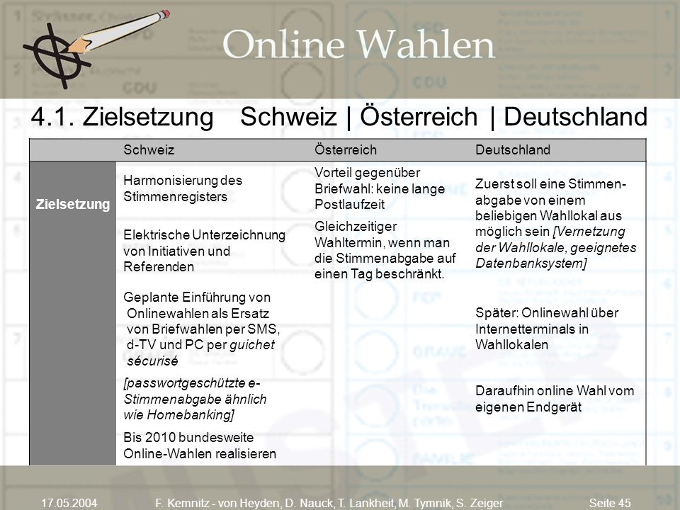 4.1. Zielsetzung Schweiz | Österreich | Deutschland