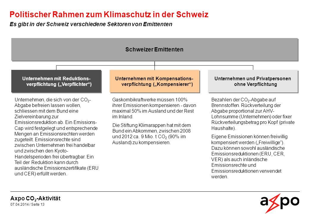 Politischer Rahmen zum Klimaschutz in der Schweiz