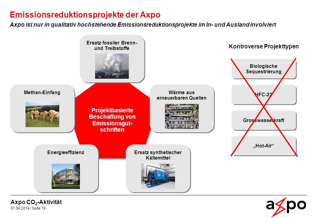 Emissionsreduktionsprojekte der Axpo