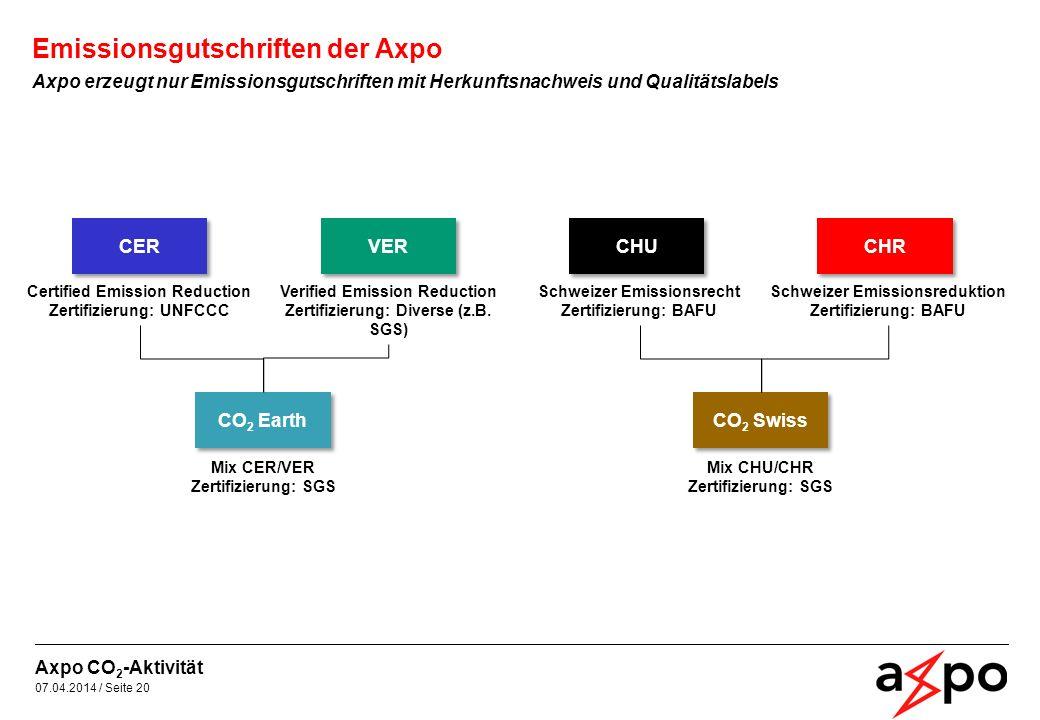 Emissionsgutschriften der Axpo