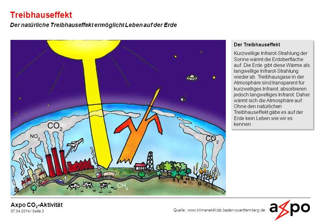 Treibhauseffekt Der natürliche Treibhauseffekt ermöglicht Leben auf der Erde. Der Treibhauseffekt.