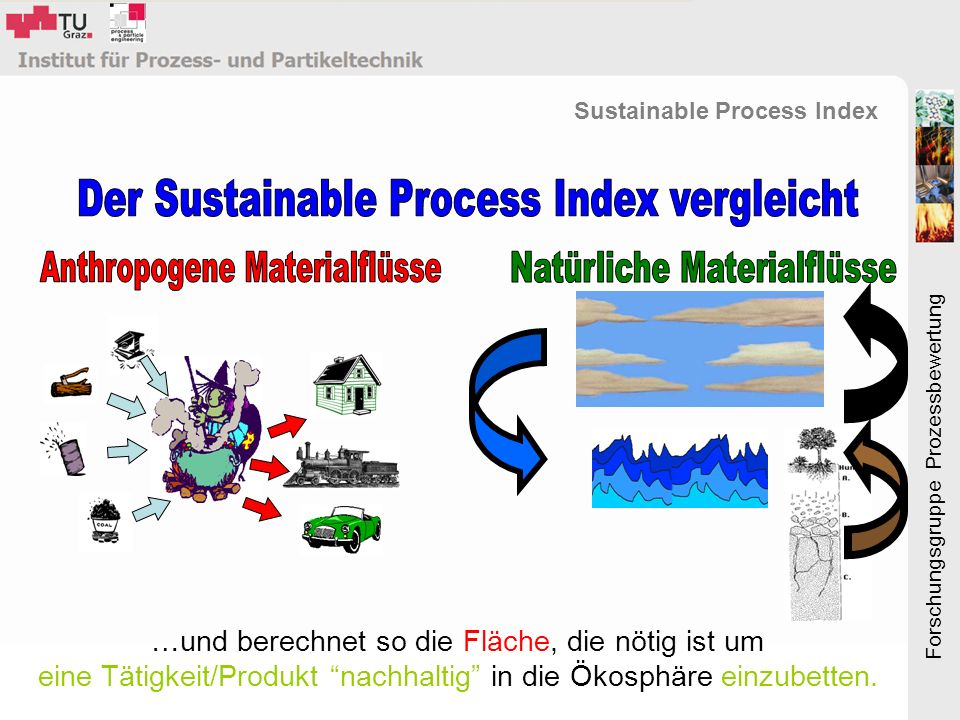 Sustainable Process Index