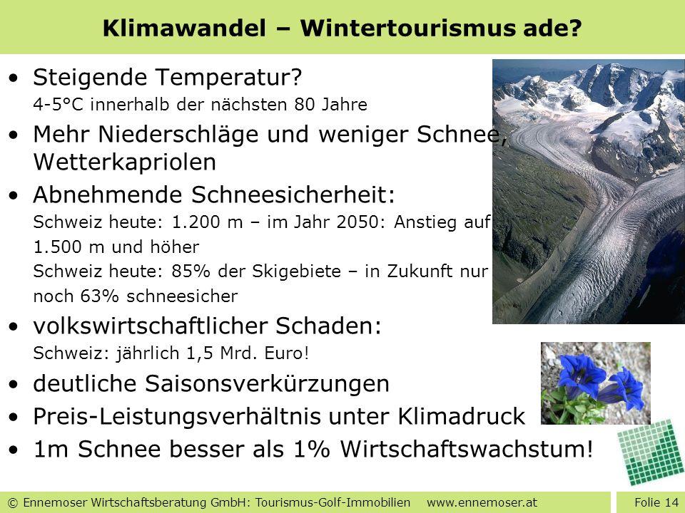 Klimawandel – Wintertourismus ade