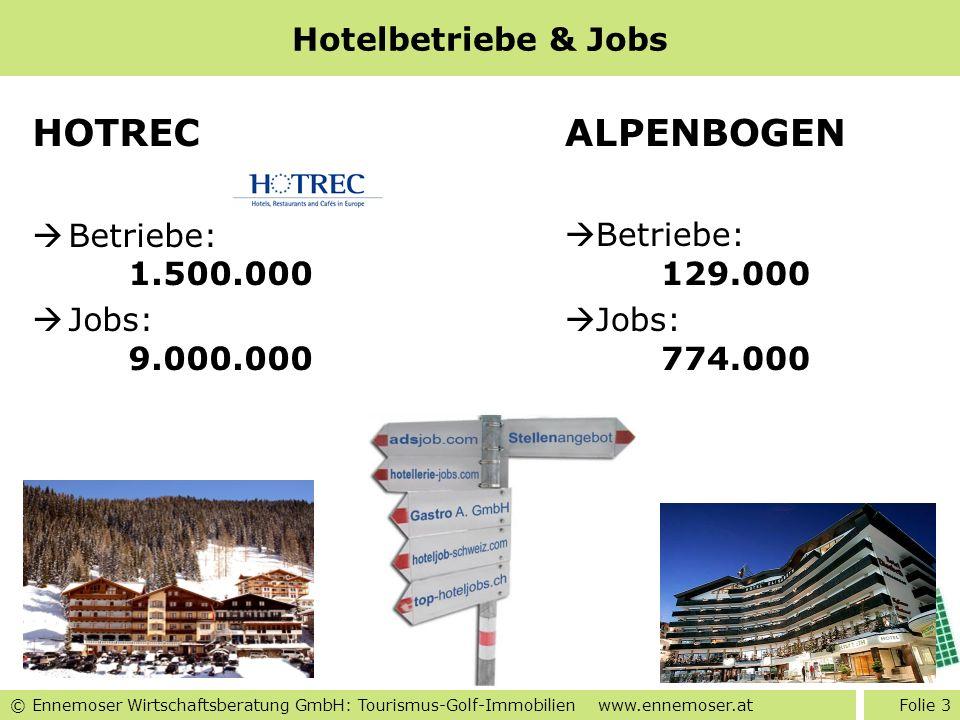 HOTREC ALPENBOGEN Hotelbetriebe & Jobs Betriebe: 1.500.000