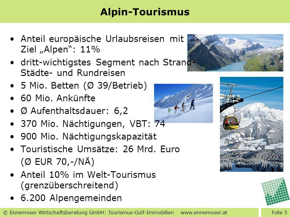 """Alpin-Tourismus Anteil europäische Urlaubsreisen mit Ziel """"Alpen : 11%"""