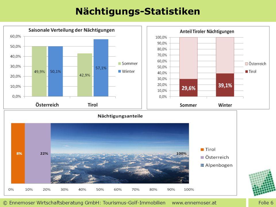 Nächtigungs-Statistiken