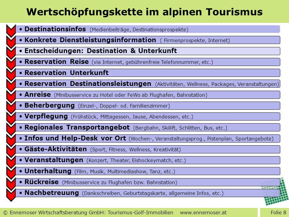 Wertschöpfungskette im alpinen Tourismus