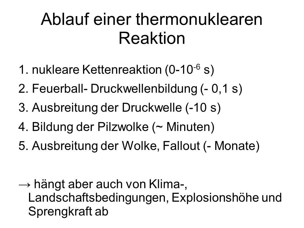 Ablauf einer thermonuklearen Reaktion