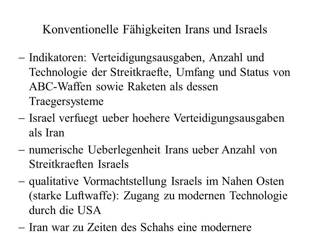 Konventionelle Fähigkeiten Irans und Israels