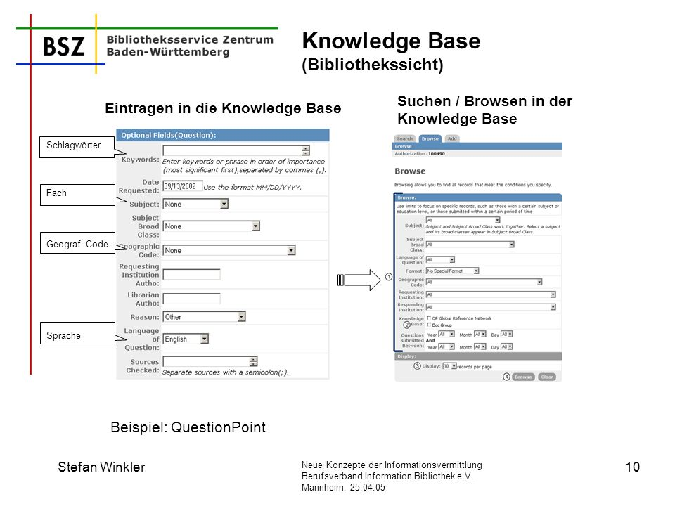 Knowledge Base (Bibliothekssicht)