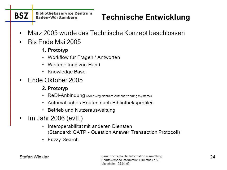 Technische Entwicklung