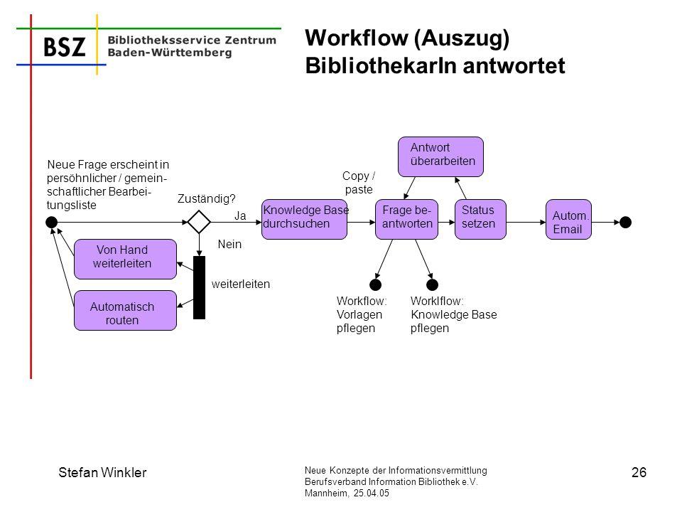Workflow (Auszug) BibliothekarIn antwortet