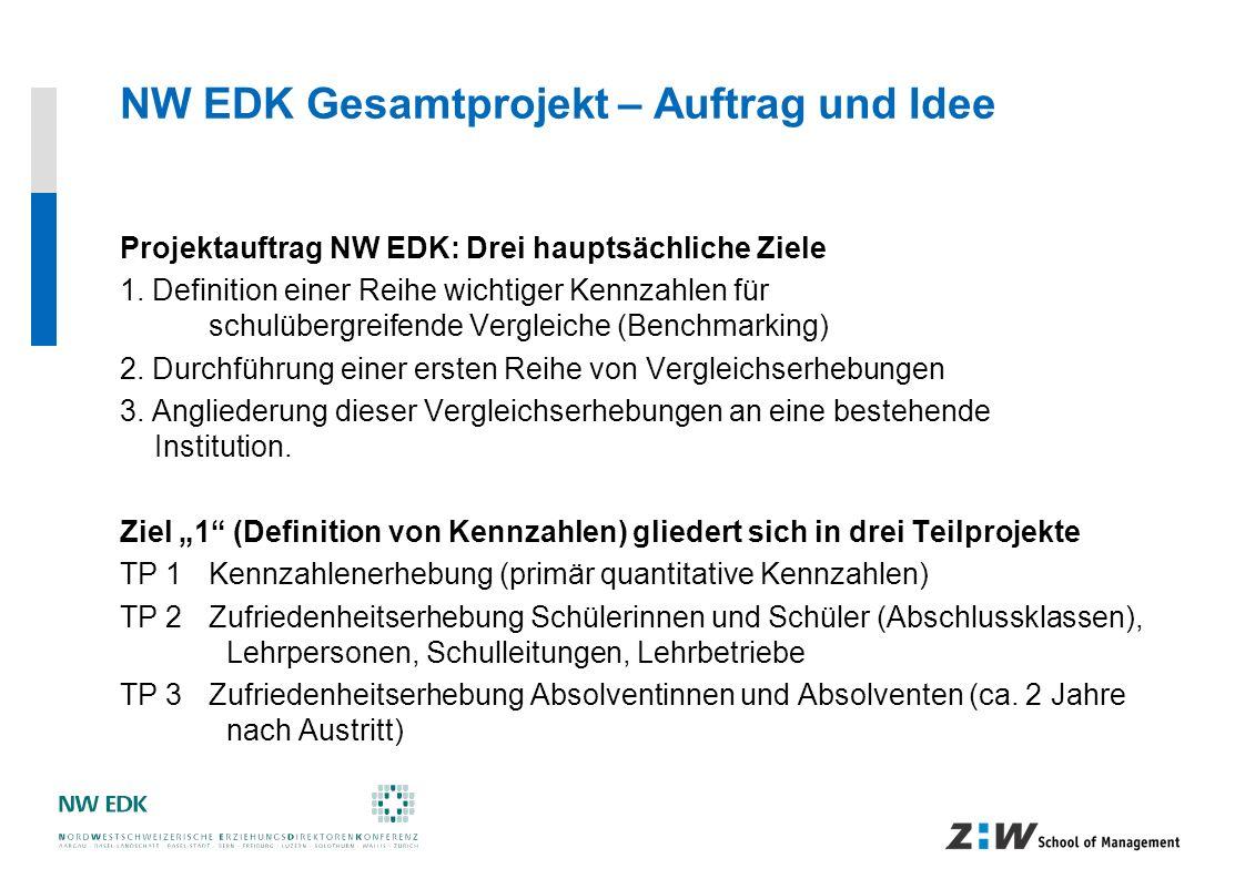 NW EDK Gesamtprojekt – Auftrag und Idee