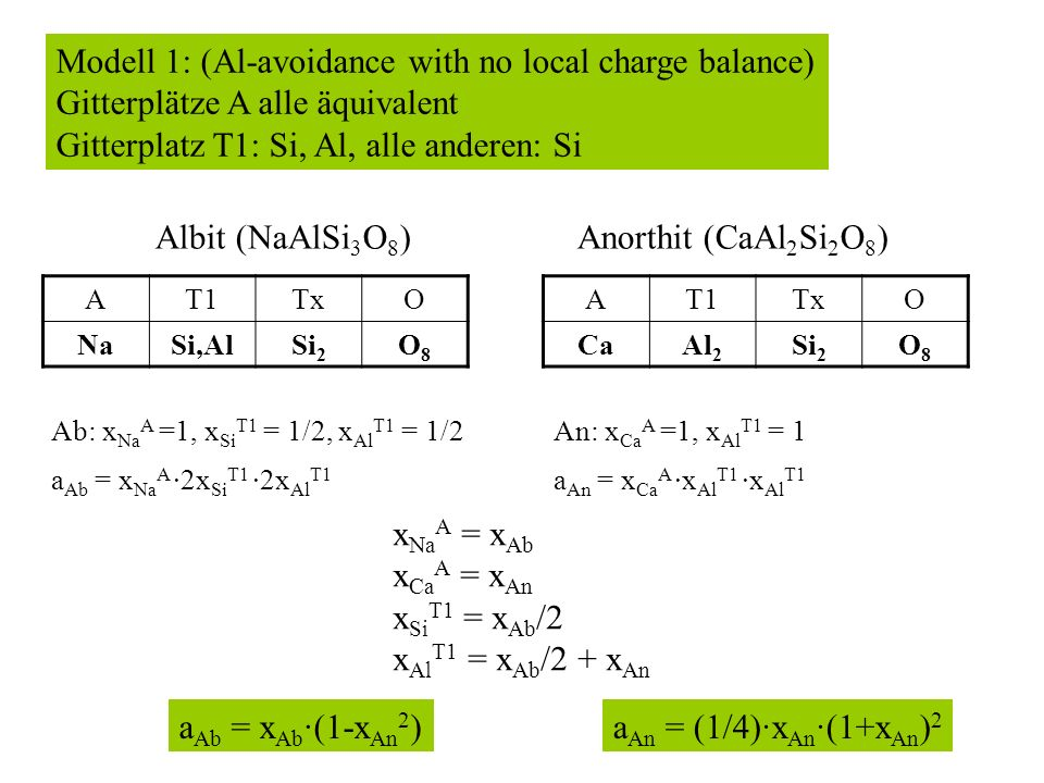 Modell 1: (Al-avoidance with no local charge balance)