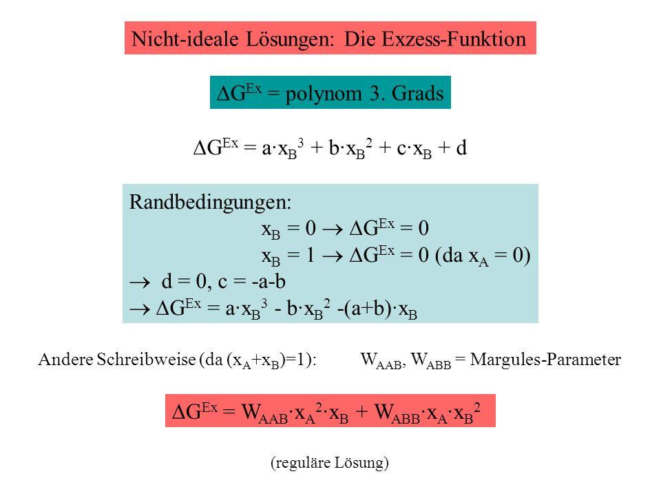 Nicht-ideale Lösungen: Die Exzess-Funktion