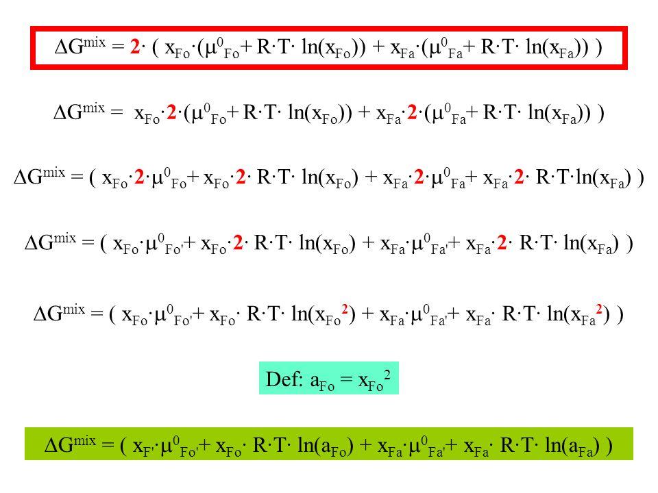 ∆Gmix = 2· ( xFo·(0Fo+ R·T· ln(xFo)) + xFa·(0Fa+ R·T· ln(xFa)) )