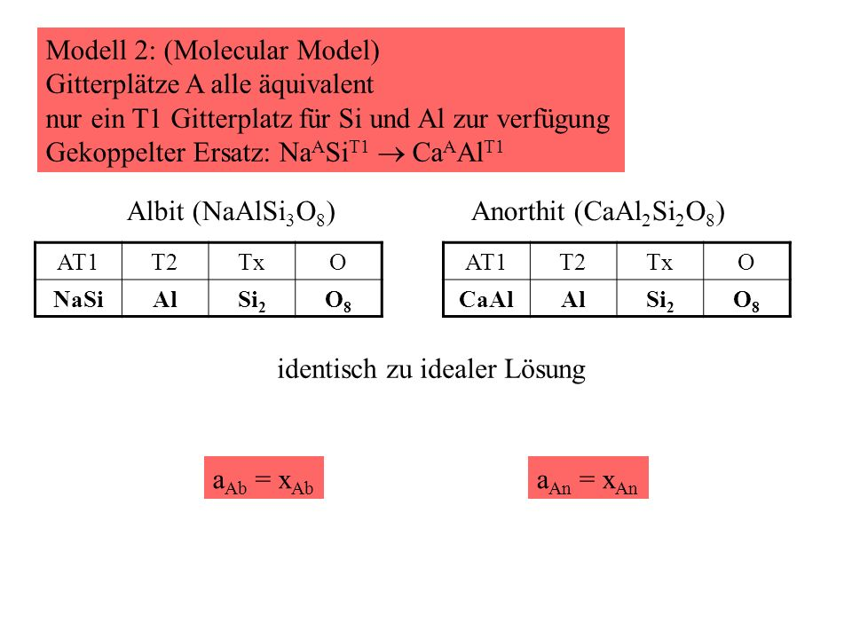 Modell 2: (Molecular Model) Gitterplätze A alle äquivalent