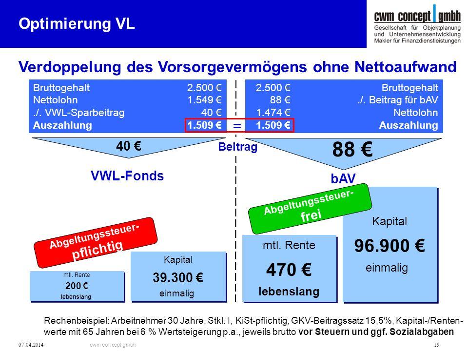 Optimierung VL Verdoppelung des Vorsorgevermögens ohne Nettoaufwand. Bruttogehalt. Nettolohn. ./. VWL-Sparbeitrag.