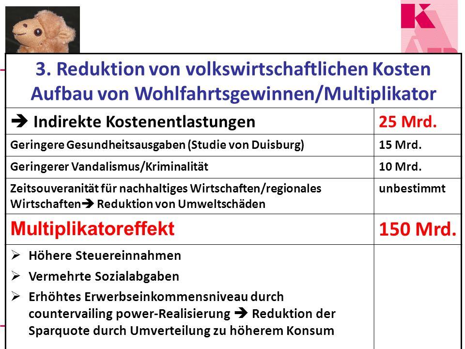 3. Reduktion von volkswirtschaftlichen Kosten