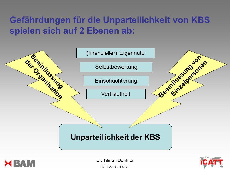 Unparteilichkeit der KBS