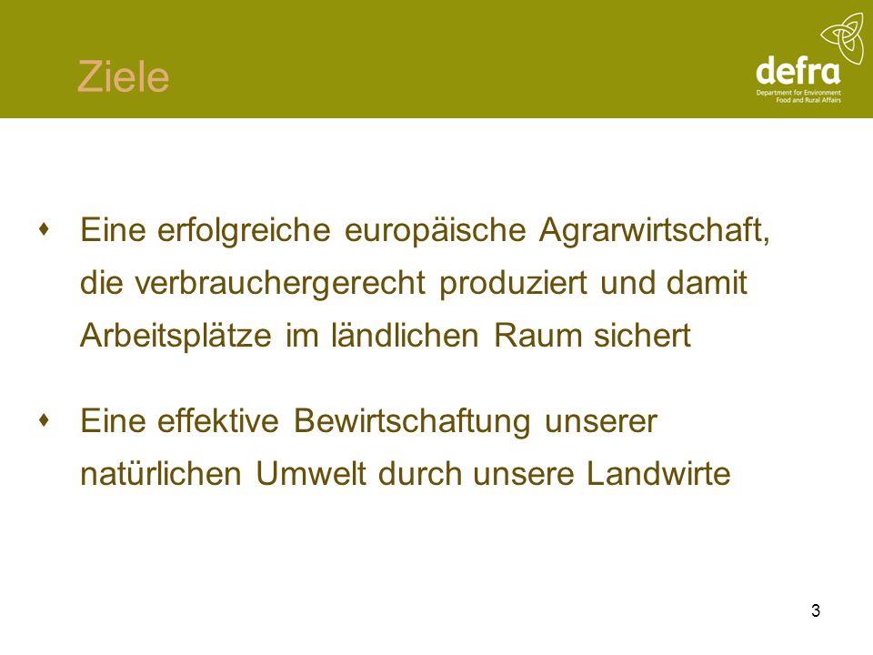 Ziele Eine erfolgreiche europäische Agrarwirtschaft, die verbrauchergerecht produziert und damit Arbeitsplätze im ländlichen Raum sichert.