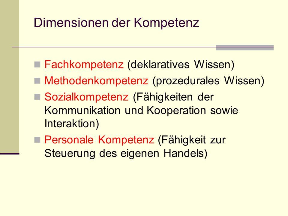 Dimensionen der Kompetenz