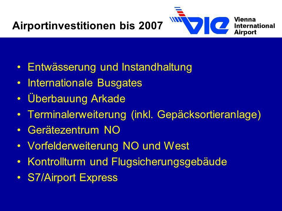 Airportinvestitionen bis 2007