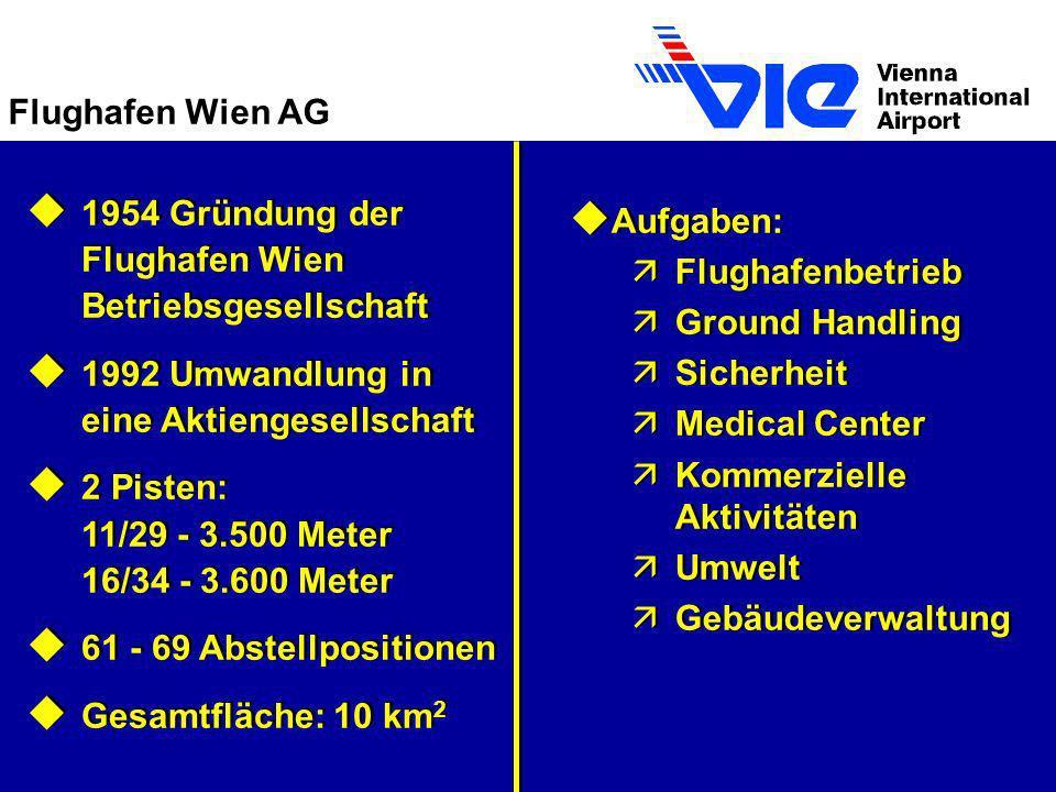 Flughafen Wien AG1954 Gründung der Flughafen Wien Betriebsgesellschaft. 1992 Umwandlung in eine Aktiengesellschaft.