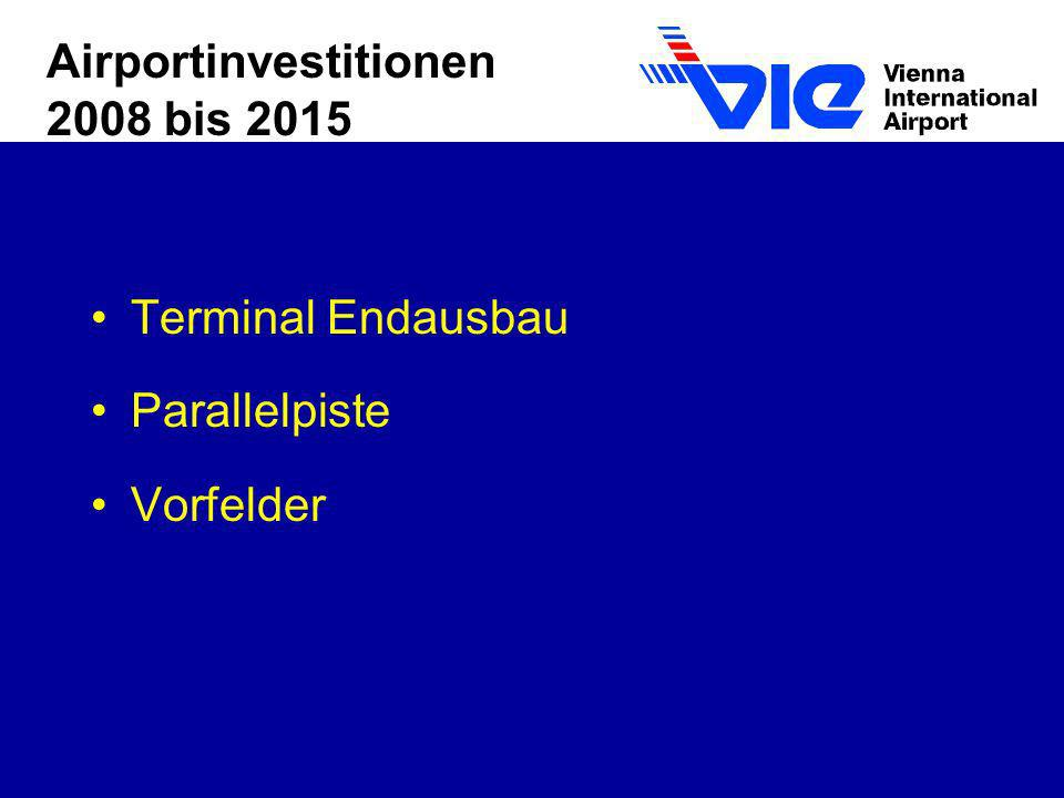 Airportinvestitionen 2008 bis 2015