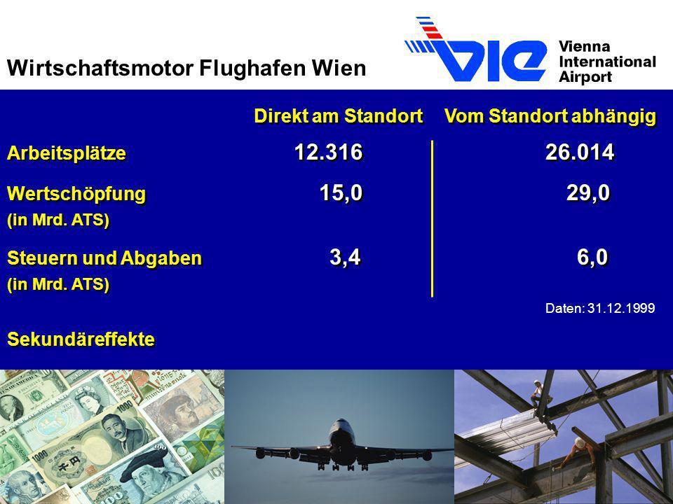 Wirtschaftsmotor Flughafen Wien