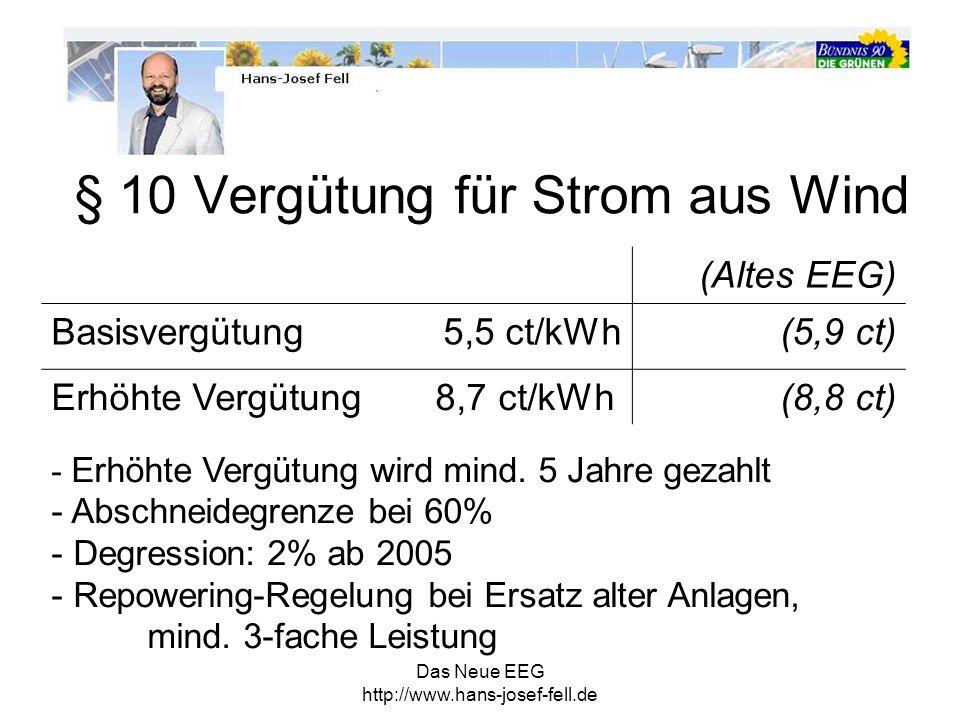 § 10 Vergütung für Strom aus Wind